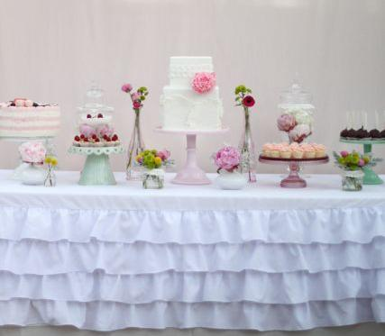 Pretty dessert tables inspire me image source unknown