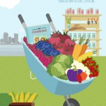 5 Smart Reason to Food Garden and Can