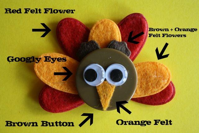 Felt Turkey - Yesterday on Tuesday #thanksgiving